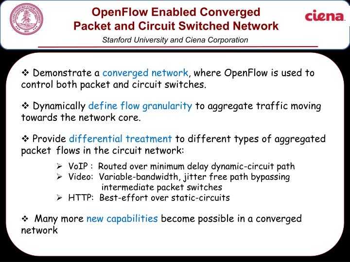 OpenFlow Enabled Converged