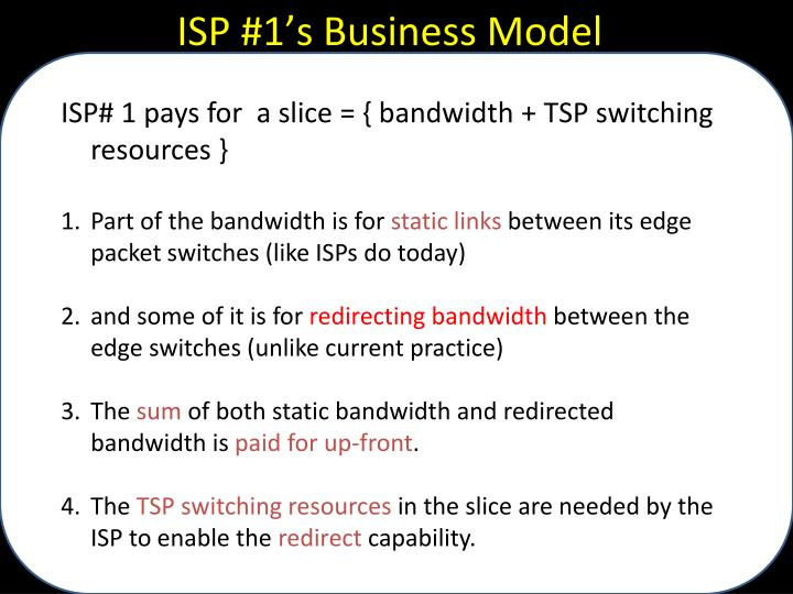 ISP #1's Business Model