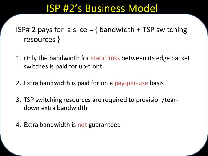 ISP #2's Business Model