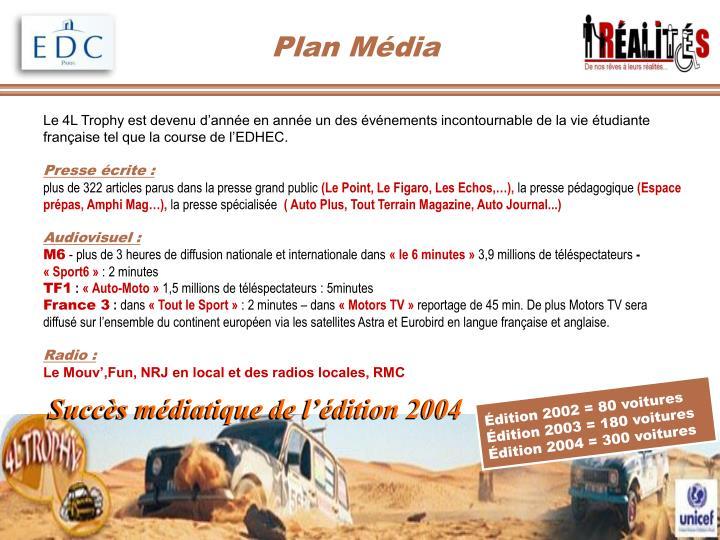 Plan Média