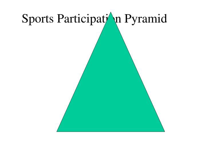 Sports Participation Pyramid