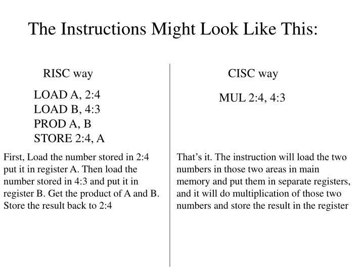 The Instructions Might Look Like This: