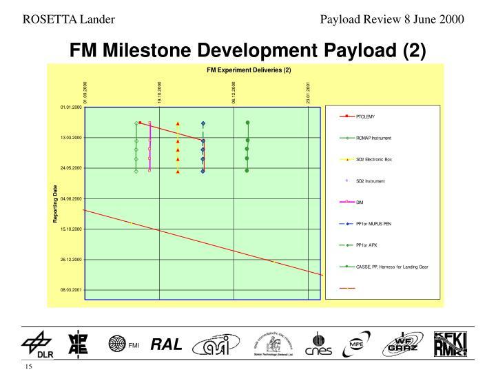 FM Milestone Development Payload (2)