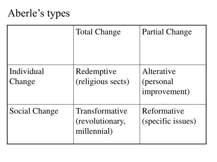 Aberle's types