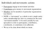 individuals and movements actions