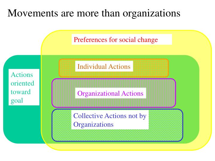 Preferences for social change
