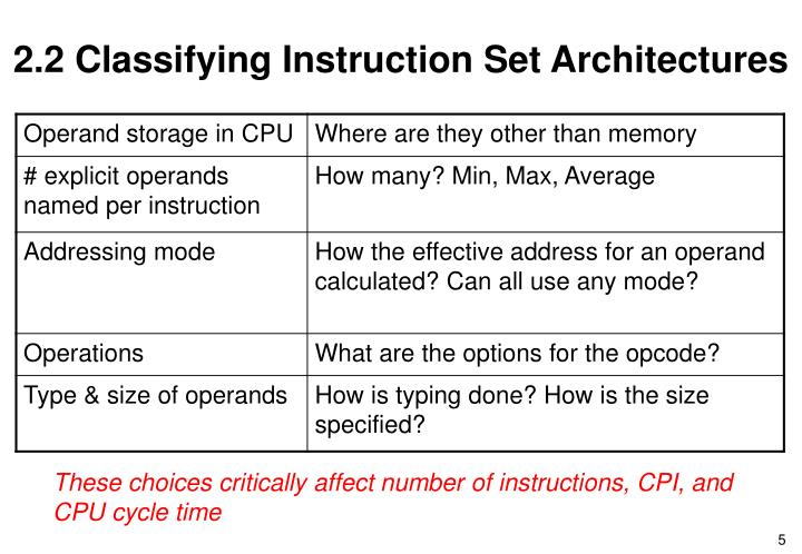 2.2 Classifying Instruction Set Architectures