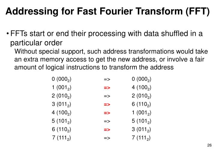 Addressing for Fast Fourier Transform (FFT)