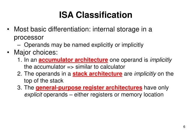 ISA Classification