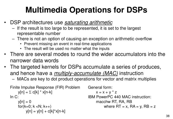 Multimedia Operations for DSPs