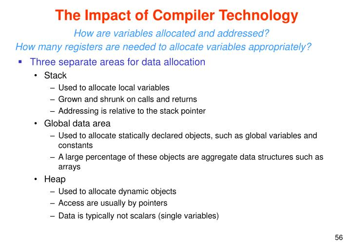 The Impact of Compiler Technology