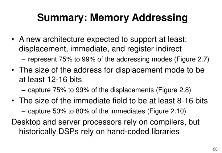 Summary: Memory Addressing