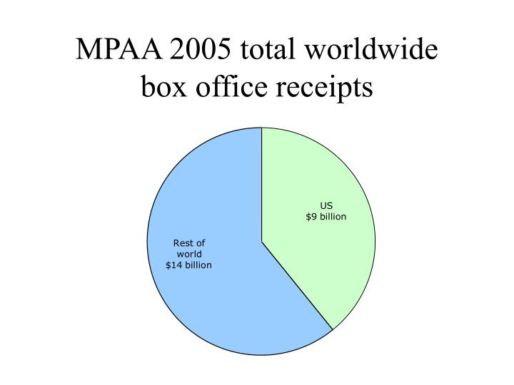 Mpaa 2005 total worldwide box office receipts