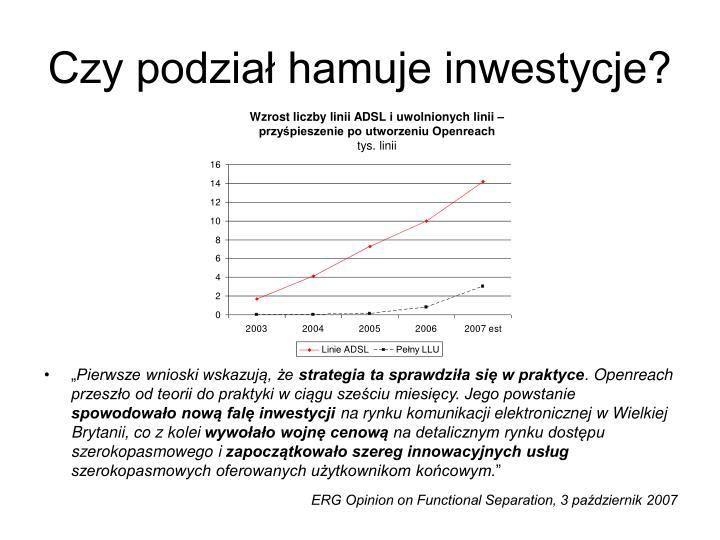 Czy podział hamuje inwestycje?