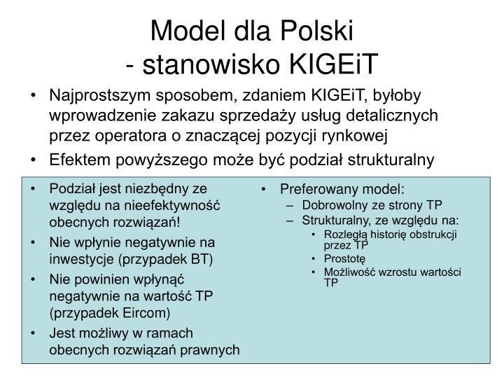 Preferowany model: