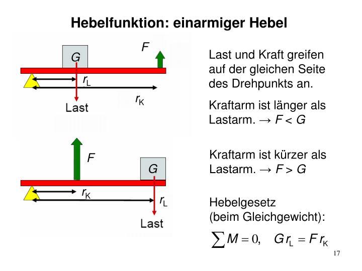 Einarmiger Hebel