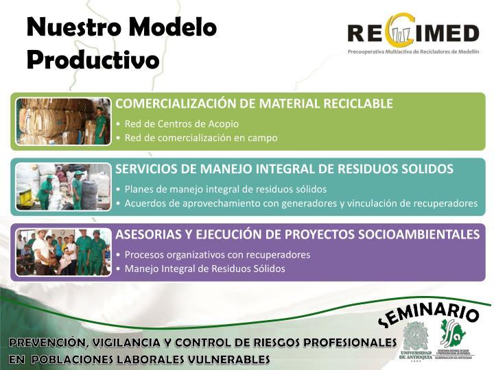 Nuestro Modelo Productivo
