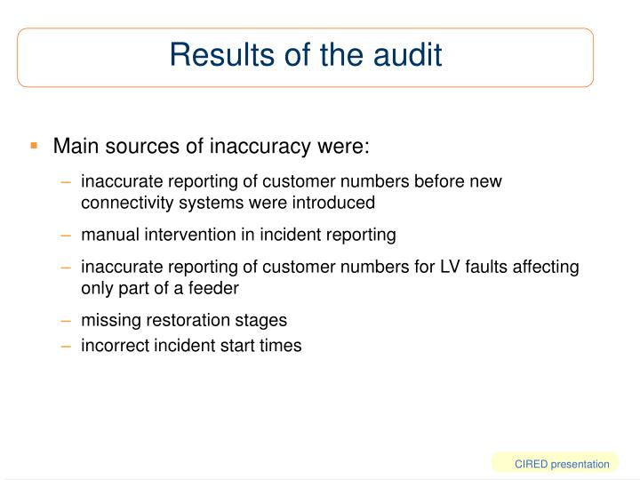 Results of the audit