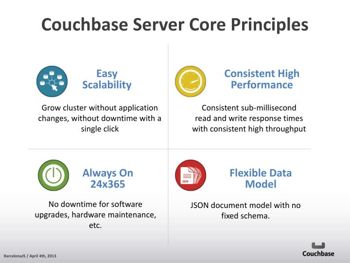 Couchbase Server Core Principles