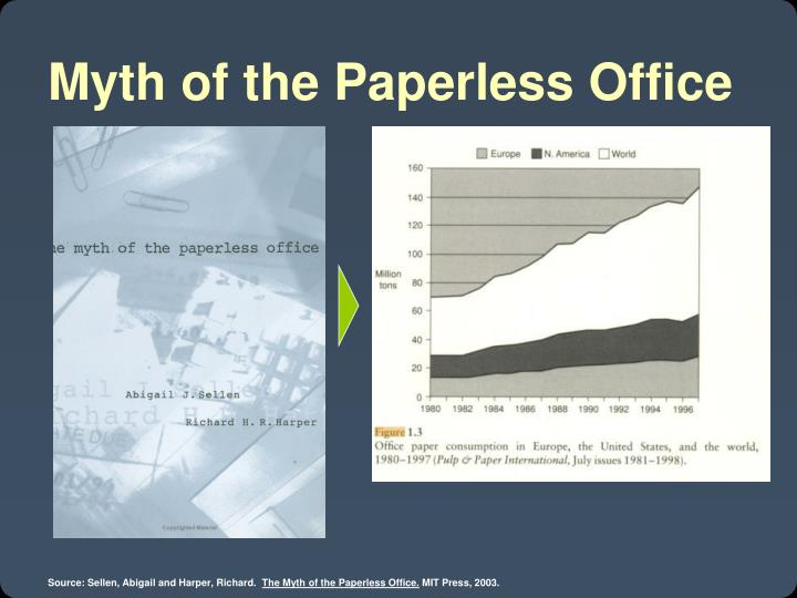 Myth of the paperless office