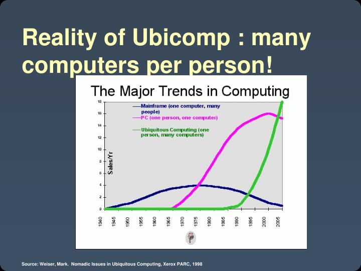 Reality of ubicomp many computers per person