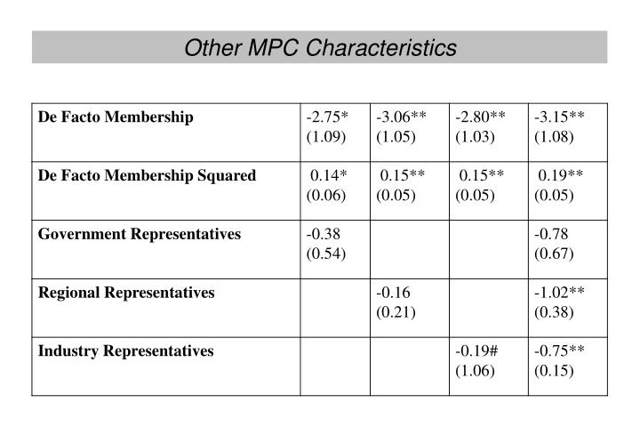 Other MPC Characteristics