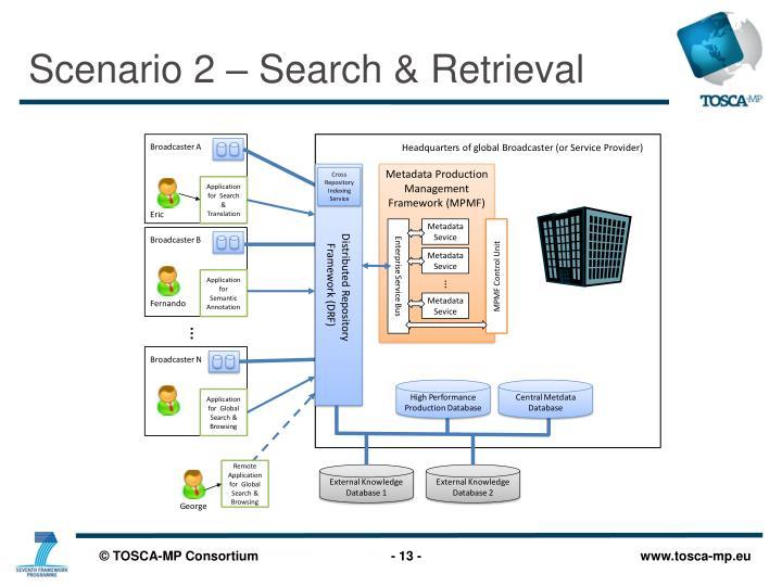 Scenario 2 – Search & Retrieval