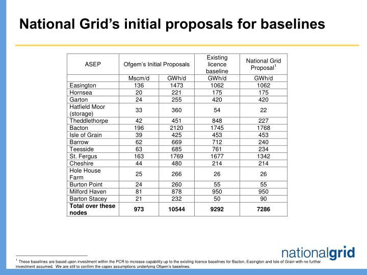 National Grid's initial proposals for baselines