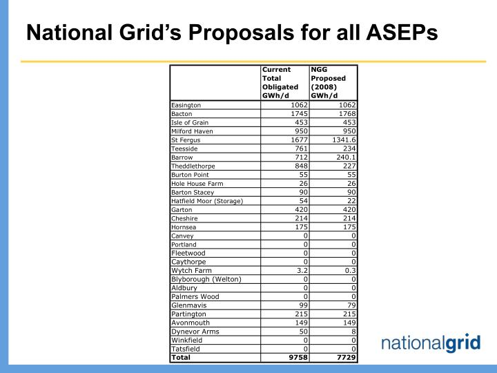 National Grid's Proposals for all ASEPs