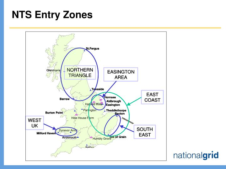 NTS Entry Zones