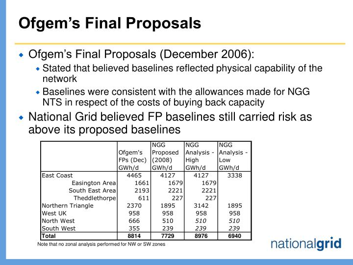 Ofgem's Final Proposals