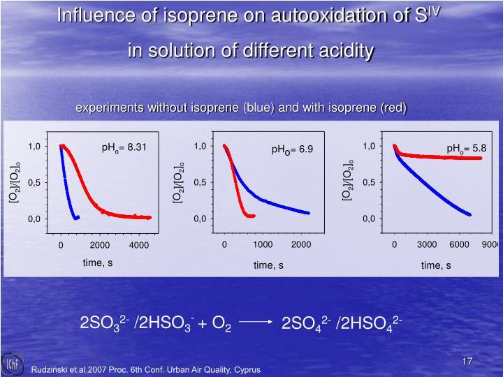 Influence of isoprene on autooxidation of S
