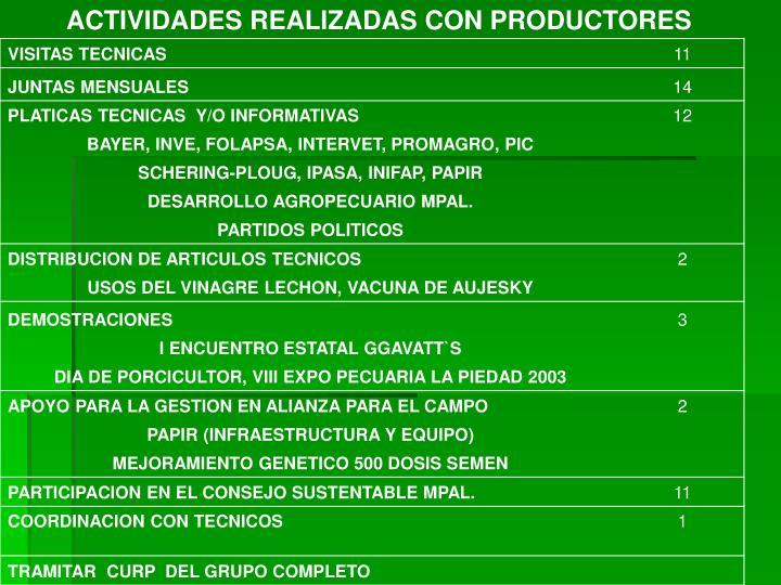 ACTIVIDADES REALIZADAS CON PRODUCTORES