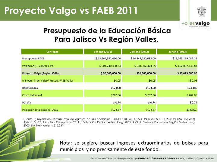Proyecto Valgo vs FAEB 2011