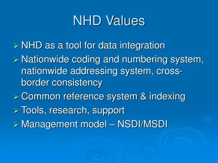 NHD Values