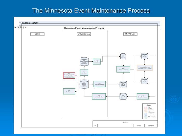 The Minnesota Event Maintenance Process