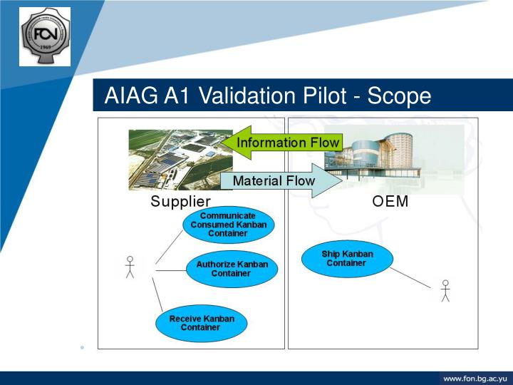AIAG A1 Validation Pilot - Scope