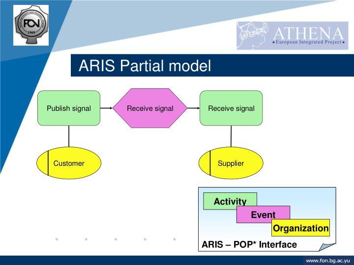 ARIS Partial model