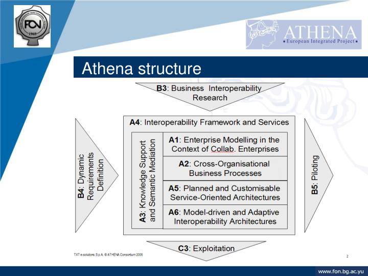 Athena structure