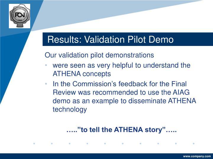 Results: Validation Pilot Demo