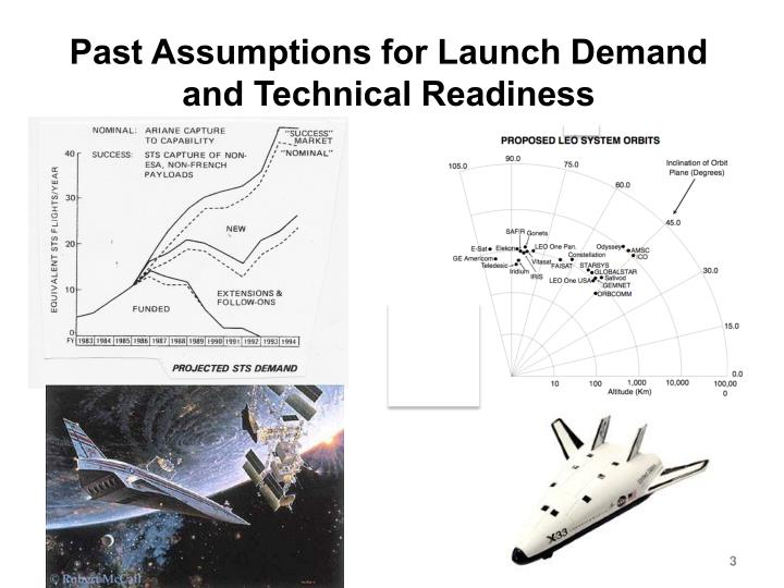 Past Assumptions for Launch Demand and Technical Readiness