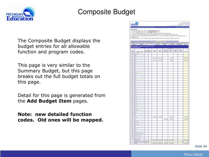 Composite Budget
