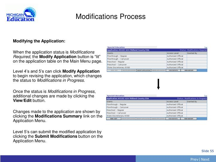 Modifications Process