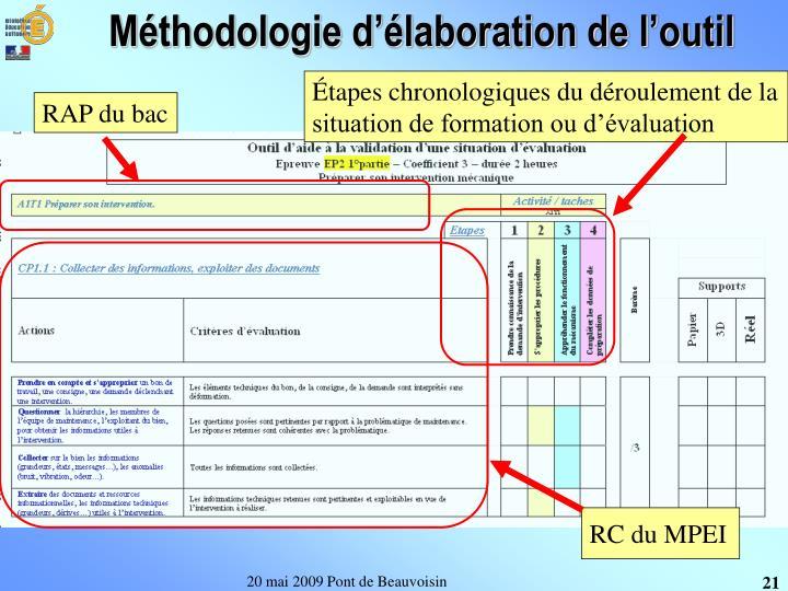 Étapes chronologiques du déroulement de la situation de formation ou d'évaluation