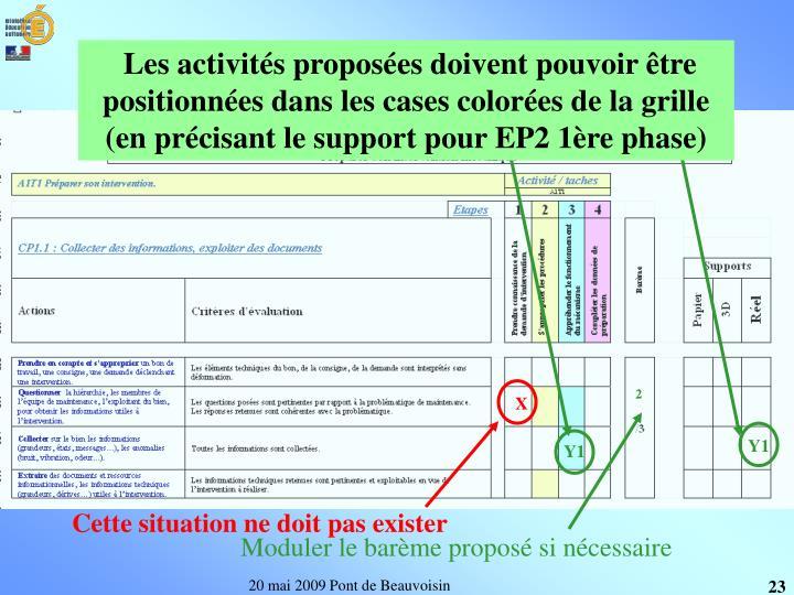 Les activités proposées doivent pouvoir être positionnées dans les cases colorées de la grille (en précisant le support pour EP2 1ère phase)