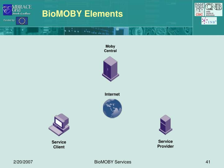 BioMOBY Elements