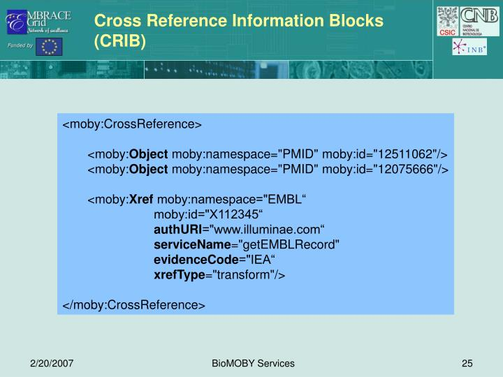Cross Reference Information Blocks (CRIB)