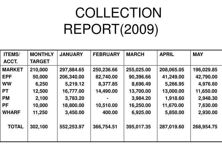 COLLECTION      REPORT(2009)
