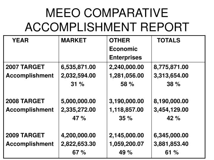 MEEO COMPARATIVE ACCOMPLISHMENT REPORT