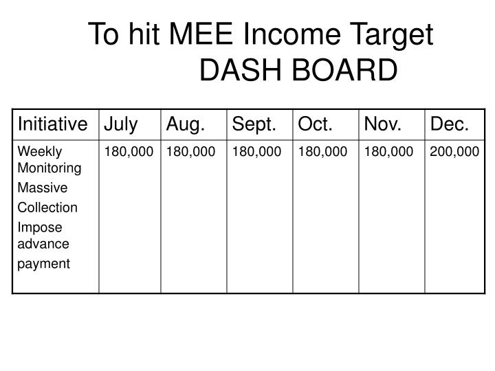 To hit MEE Income Target